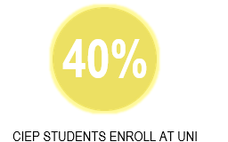 40% of CIEP Students Enroll at UNI