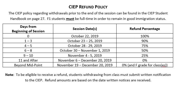 CIEP Refund Policy